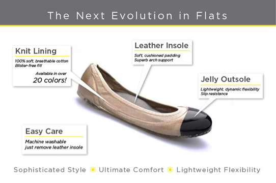 diagram shoe